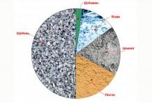 Полезные советы при приготовлении бетонных смесей